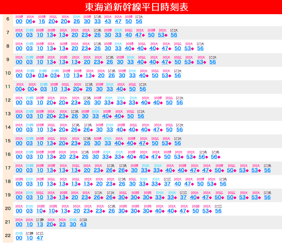 時刻 新幹線 大阪 表 発 新 「博多」から「新大阪」新幹線の時刻表